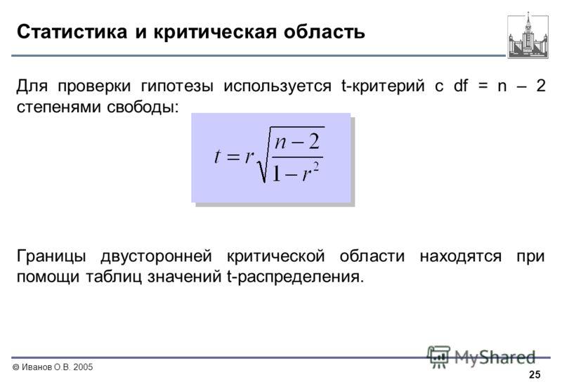 25 Иванов О.В. 2005 Статистика и критическая область Для проверки гипотезы используется t-критерий с df = n – 2 степенями свободы: Границы двусторонней критической области находятся при помощи таблиц значений t-распределения.