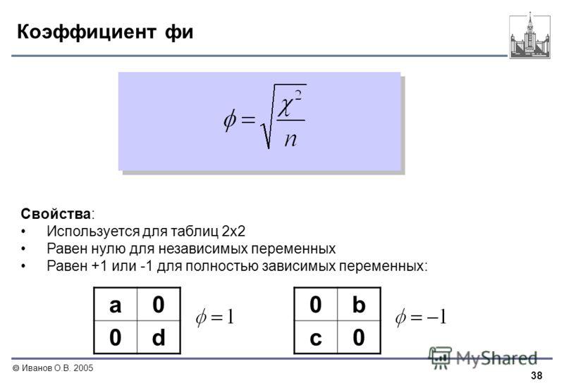 38 Иванов О.В. 2005 Коэффициент фи Свойства: Используется для таблиц 2х2 Равен нулю для независимых переменных Равен +1 или -1 для полностью зависимых переменных: a0 0d 0b c0