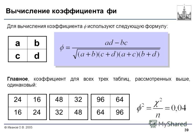 39 Иванов О.В. 2005 Вычисление коэффициента фи ab cd Для вычисления коэффициента используют следующую формулу: Главное, коэффициент для всех трех таблиц, рассмотренных выше, одинаковый: 2416 24 4832 48 9664 96