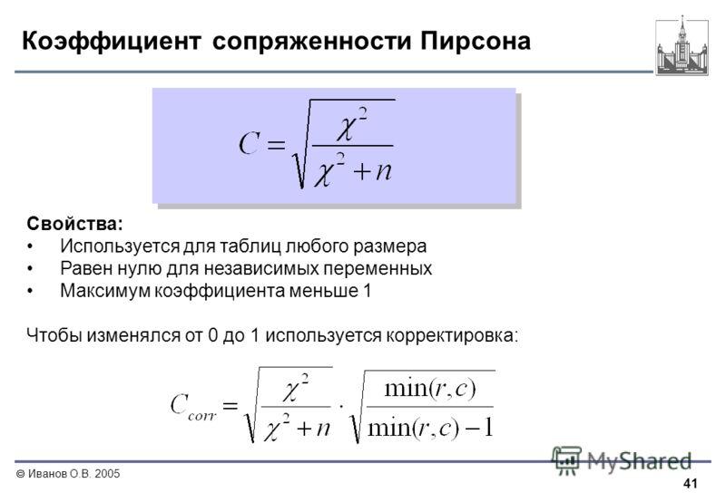 41 Иванов О.В. 2005 Коэффициент сопряженности Пирсона Свойства: Используется для таблиц любого размера Равен нулю для независимых переменных Максимум коэффициента меньше 1 Чтобы изменялся от 0 до 1 используется корректировка: