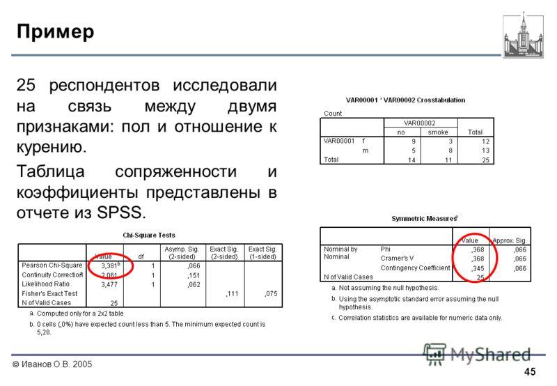 45 Иванов О.В. 2005 Пример 25 респондентов исследовали на связь между двумя признаками: пол и отношение к курению. Таблица сопряженности и коэффициенты представлены в отчете из SPSS.