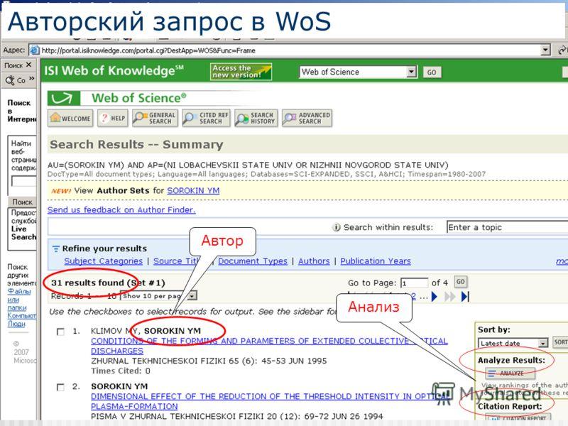Автор Анализ Авторский запрос в WoS