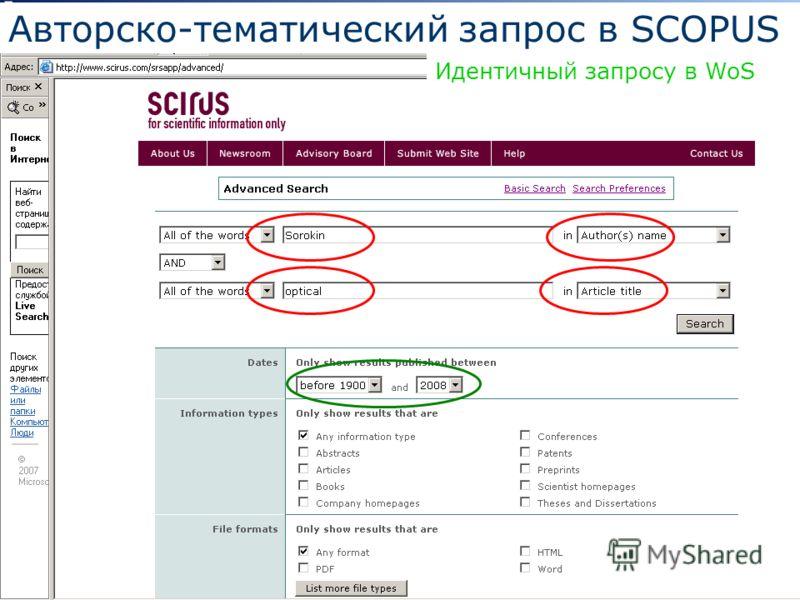 Авторско-тематический запрос в SCOPUS Идентичный запросу в WoS