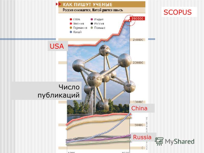 USA Число публикаций China Russia