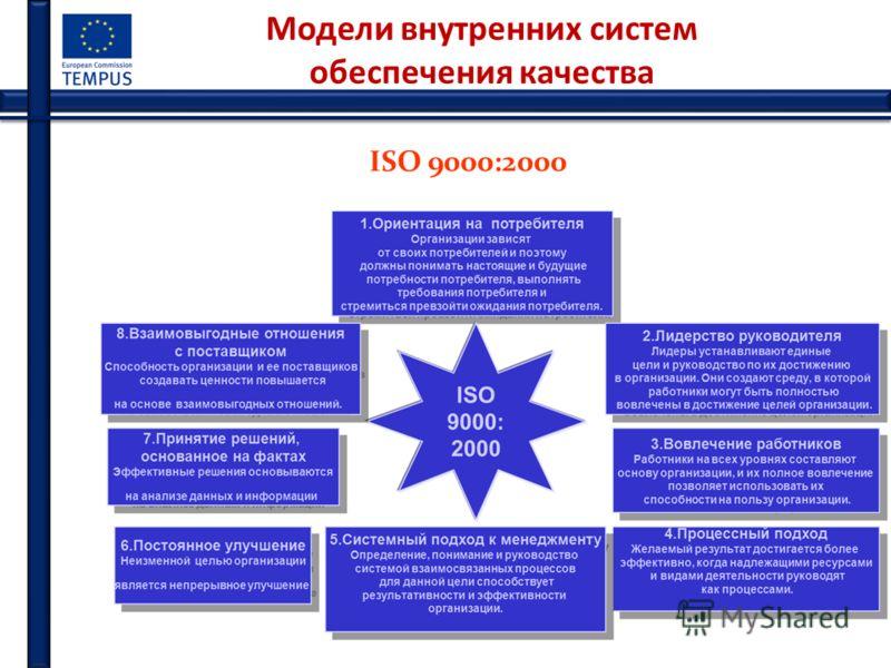 Модели внутренних систем обеспечения качества ISO 9000:2000