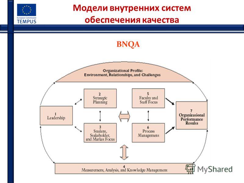 Модели внутренних систем обеспечения качества BNQA