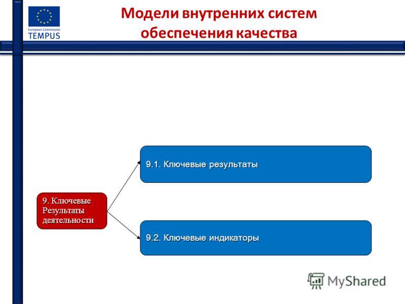 Модели внутренних систем обеспечения качества 9. Ключевые Результатыдеятельности 9.1. Ключевые результаты 9.2. Ключевые индикаторы