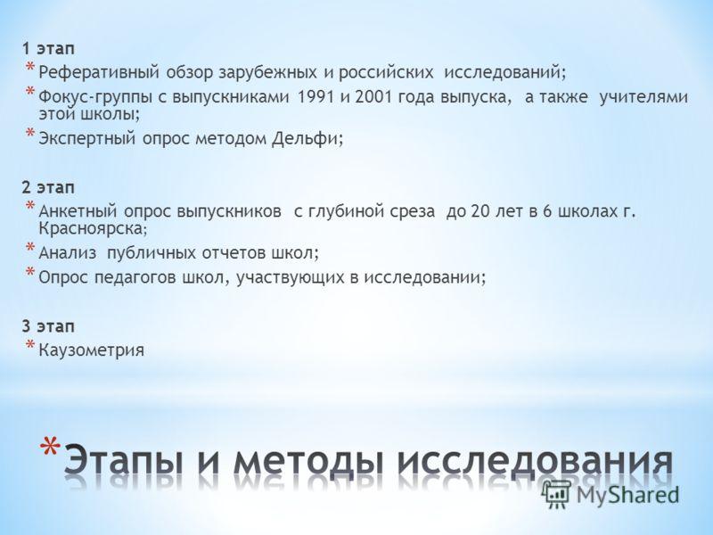 1 этап * Реферативный обзор зарубежных и российских исследований; * Фокус-группы с выпускниками 1991 и 2001 года выпуска, а также учителями этой школы; * Экспертный опрос методом Дельфи; 2 этап * Анкетный опрос выпускников с глубиной среза до 20 лет