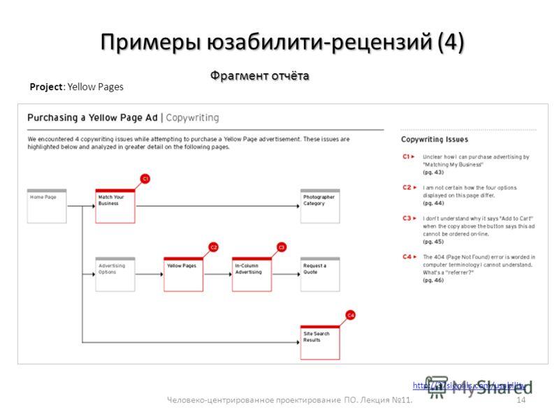 Человеко-центрированное проектирование ПО. Лекция 11.14 Примеры юзабилити-рецензий (4) Project: Yellow Pages Фрагмент отчёта http://37signals.com/usability