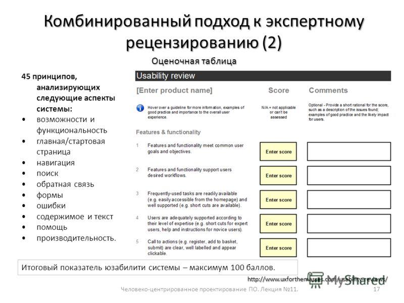 Человеко-центрированное проектирование ПО. Лекция 11.17 Комбинированный подход к экспертному рецензированию (2) Оценочная таблица 45 принципов, анализ