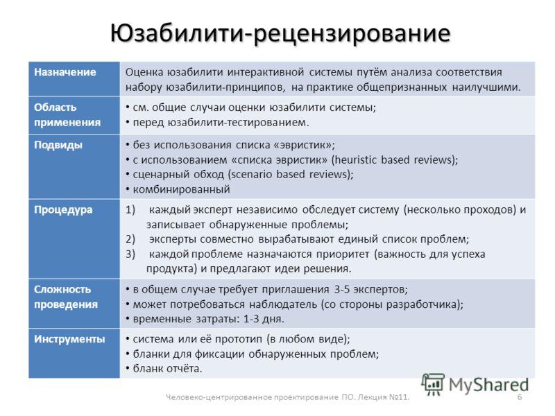 Человеко-центрированное проектирование ПО. Лекция 11.6 Юзабилити-рецензирование НазначениеОценка юзабилити интерактивной системы путём анализа соответствия набору юзабилити-принципов, на практике общепризнанных наилучшими. Область применения см. общи