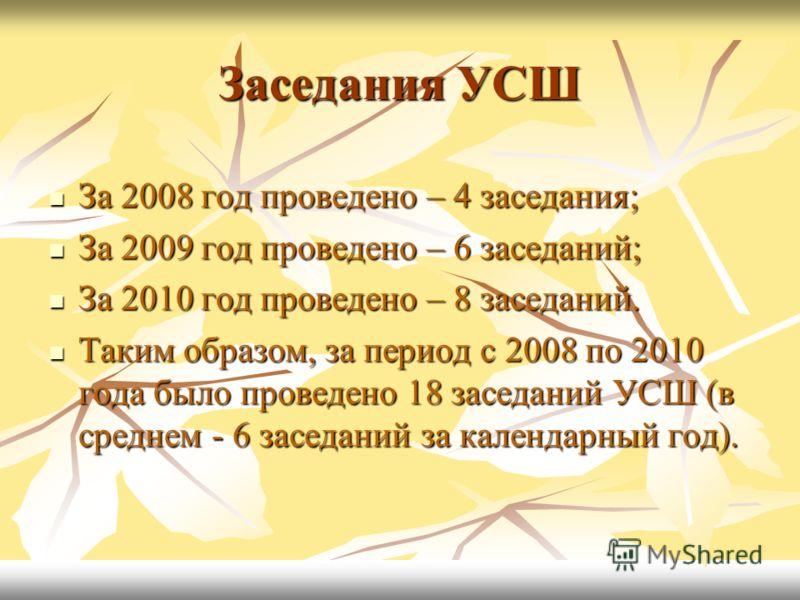 Заседания УСШ За 2008 год проведено – 4 заседания; За 2008 год проведено – 4 заседания; За 2009 год проведено – 6 заседаний; За 2009 год проведено – 6 заседаний; За 2010 год проведено – 8 заседаний. За 2010 год проведено – 8 заседаний. Таким образом,