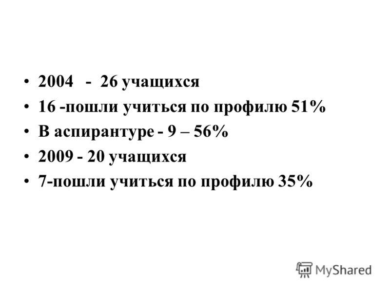 2004 - 26 учащихся 16 -пошли учиться по профилю 51% В аспирантуре - 9 – 56% 2009 - 20 учащихся 7-пошли учиться по профилю 35%