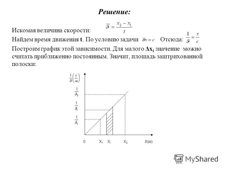 Решение: Искомая величина скорости: Найдем время движения t. По условию задачи Отсюда: Построим график этой зависимости. Для малого Δx i значение можно считать приближенно постоянным. Значит, площадь заштрихованной полоски: 0 Х 1 Х i Х 2 Х(м)