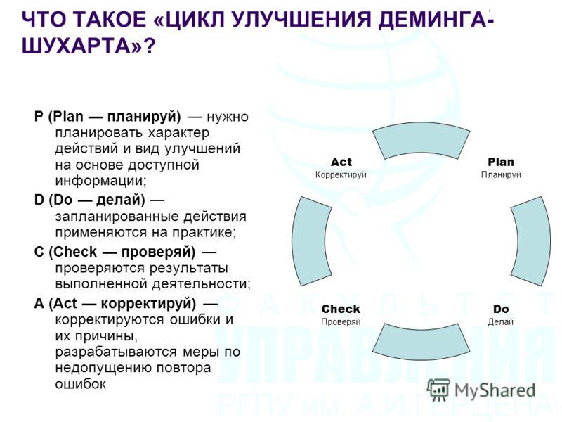 ЧТО ТАКОЕ «ЦИКЛ УЛУЧШЕНИЯ ДЕМИНГА- ШУХАРТА»? P (Plan планируй) нужно планировать характер действий и вид улучшений на основе доступной информации; D (Do делай) запланированные действия применяются на практике; С (Сheck проверяй) проверяются результат