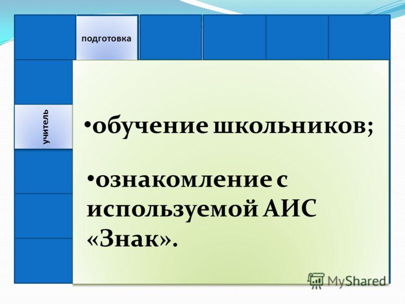подготовка учитель обучение школьников; ознакомление с используемой АИС «Знак».