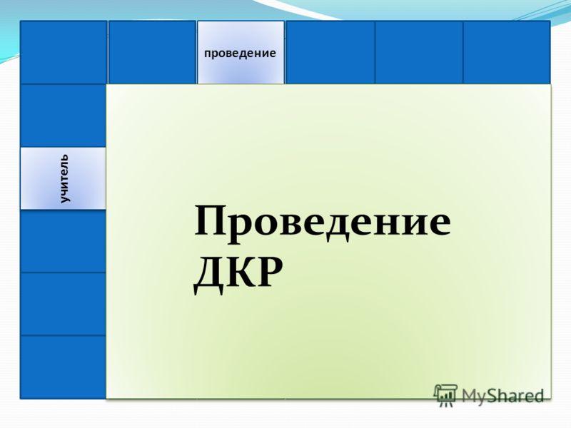 проведение учитель Проведение ДКР