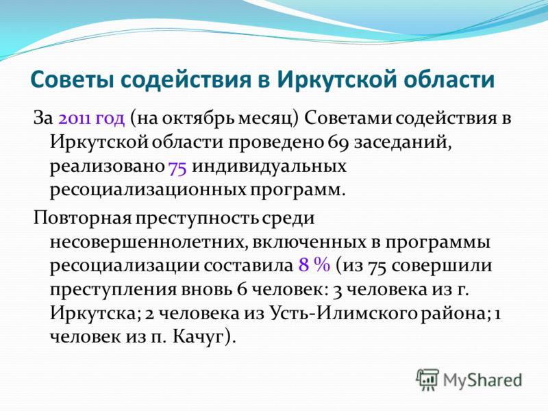 Советы содействия в Иркутской области За 2011 год (на октябрь месяц) Советами содействия в Иркутской области проведено 69 заседаний, реализовано 75 индивидуальных ресоциализационных программ. Повторная преступность среди несовершеннолетних, включенны