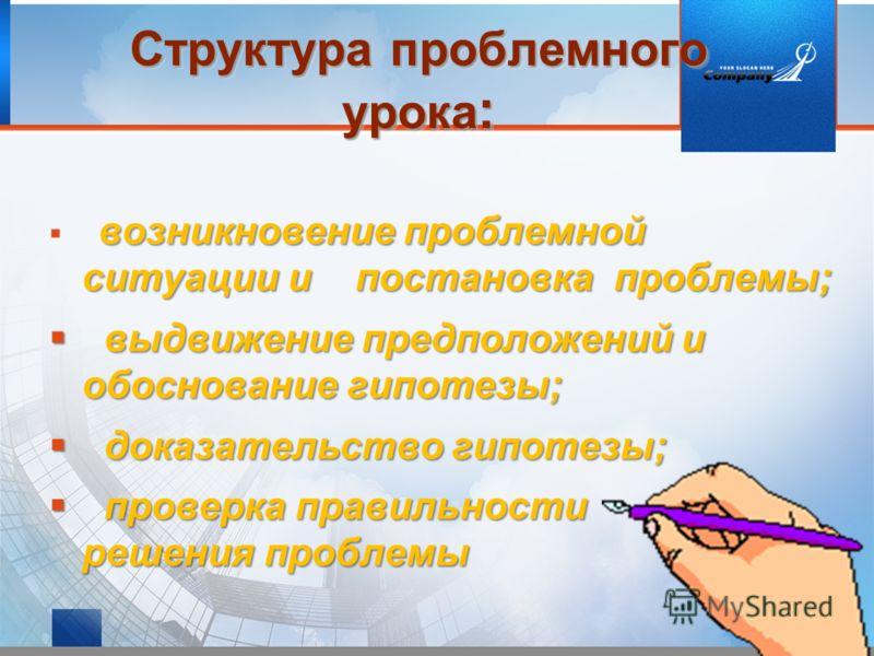 Структура проблемного урока : возникновение проблемной ситуации и постановка проблемы; выдвижение предположений и обоснование гипотезы; выдвижение предположений и обоснование гипотезы; доказательство гипотезы; доказательство гипотезы; проверка правил