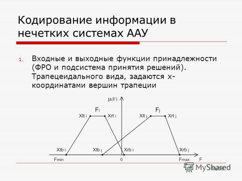 11/38 Кодирование информации в нечетких системах ААУ 1. Входные и выходные функции принадлежности (ФРО и подсистема принятия решений). Трапецеидального вида, задаются x- координатами вершин трапеции