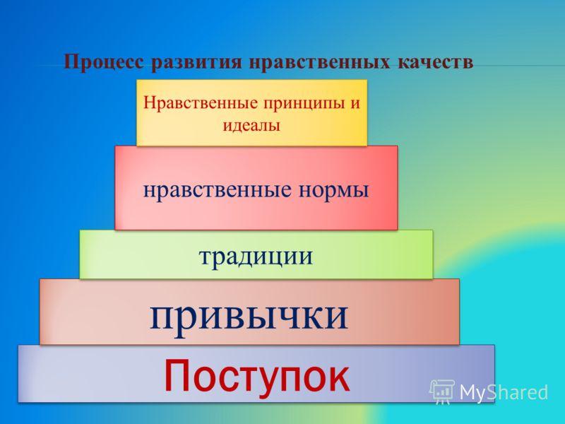 я Поступок привычки традиции нравственные нормы Нравственные принципы и идеалы Процесс развития нравственных качеств