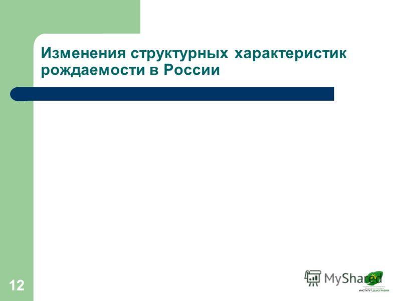12 Изменения структурных характеристик рождаемости в России