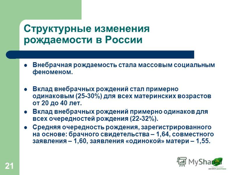 21 Структурные изменения рождаемости в России Внебрачная рождаемость стала массовым социальным феноменом. Вклад внебрачных рождений стал примерно одинаковым (25-30%) для всех материнских возрастов от 20 до 40 лет. Вклад внебрачных рождений примерно о