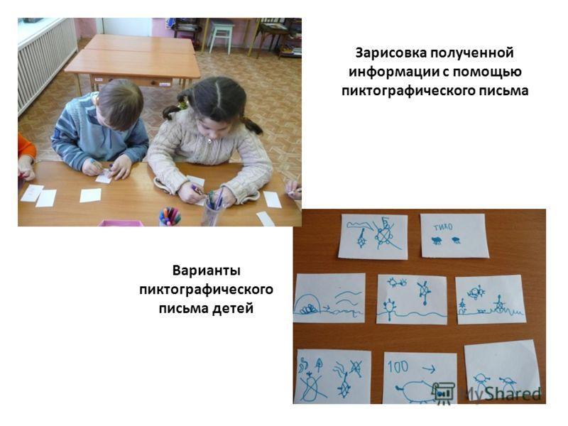 Зарисовка полученной информации с помощью пиктографического письма Варианты пиктографического письма детей