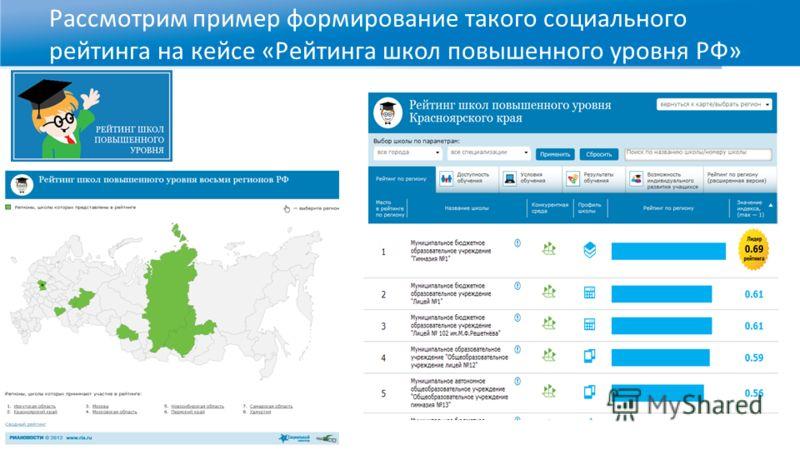 Рассмотрим пример формирование такого социального рейтинга на кейсе «Рейтинга школ повышенного уровня РФ» :