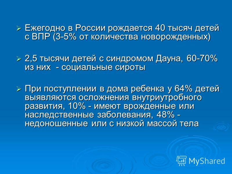 Ежегодно в России рождается 40 тысяч детей с ВПР (3-5% от количества новорожденных) Ежегодно в России рождается 40 тысяч детей с ВПР (3-5% от количества новорожденных) 2,5 тысячи детей с синдромом Дауна, 60-70% из них - социальные сироты 2,5 тысячи д
