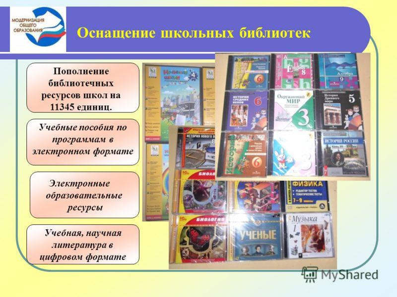 Оснащение школьных библиотек образовательные ресурсы Пополнение библиотечных ресурсов школ на 11345 единиц. Учебные пособия по программам в электронном формате Электронные Учебная, научная литература в цифровом формате