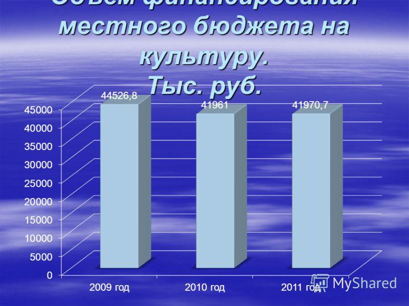 Объем финансирования местного бюджета на культуру. Тыс. руб.