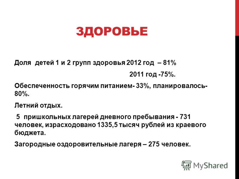 ЗДОРОВЬЕ Доля детей 1 и 2 групп здоровья 2012 год – 81% 2011 год -75%. Обеспеченность горячим питанием- 33%, планировалось- 80%. Летний отдых. 5 пришкольных лагерей дневного пребывания - 731 человек, израсходовано 1335,5 тысяч рублей из краевого бюдж