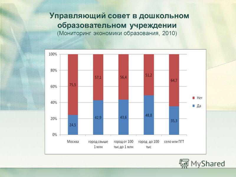 Управляющий совет в дошкольном образовательном учреждении (Мониторинг экономики образования, 2010)