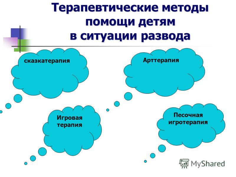Терапевтические методы помощи детям в ситуации развода сказкатерапия Игровая терапия Арттерапия Песочная игротерапия