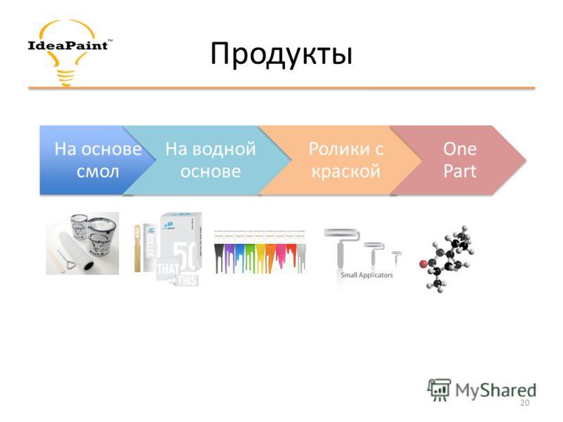 Продукты На основе смол На водной основе Ролики с краской One Part 20
