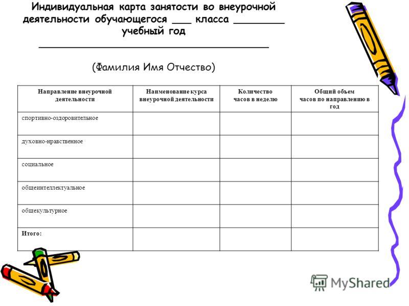 Индивидуальная карта занятости во внеурочной деятельности обучающегося ___ класса ________ учебный год ____________________________________ (Фамилия Имя Отчество) Направление внеурочной деятельности Наименование курса внеурочной деятельности Количест