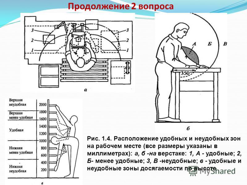 Продолжение 2 вопроса Организация рабочего места К размещению инструментов, заготовок и материалов на рабочем месте предъявляются определенные требования: на рабочем месте должны находиться только те инструменты, материалы и заготовки, которые необхо