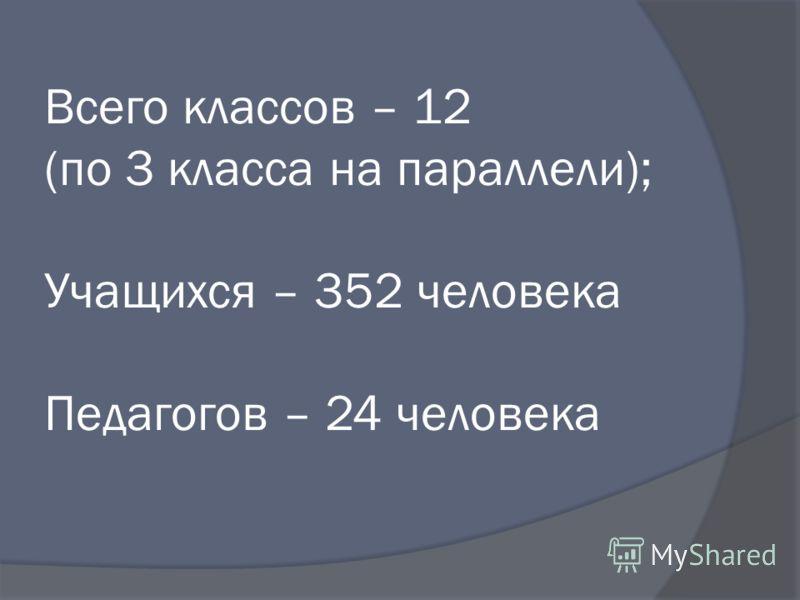 Всего классов – 12 (по 3 класса на параллели); Учащихся – 352 человека Педагогов – 24 человека