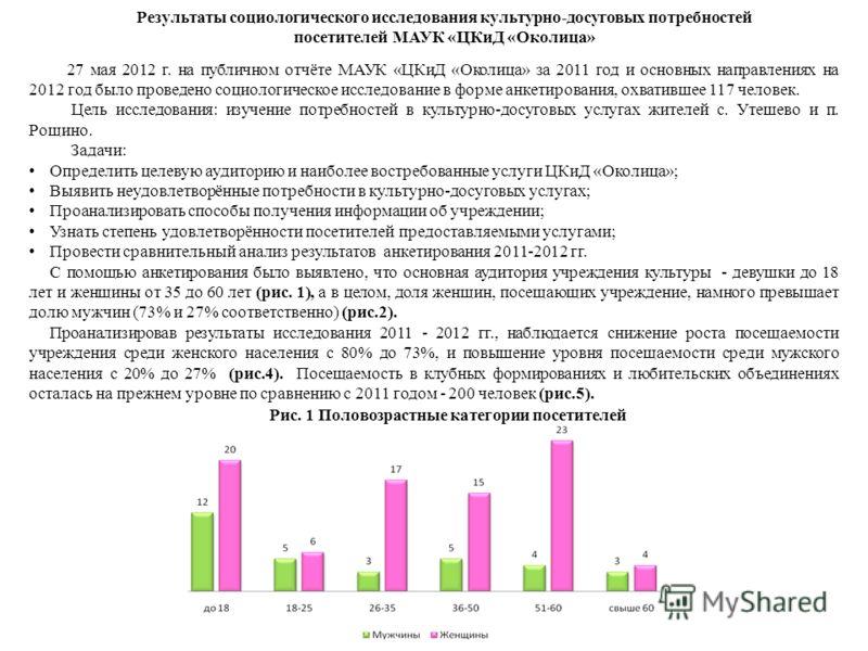 Результаты социологического исследования культурно-досуговых потребностей посетителей МАУК «ЦКиД «Околица» 27 мая 2012 г. на публичном отчёте МАУК «ЦКиД «Околица» за 2011 год и основных направлениях на 2012 год было проведено социологическое исследов