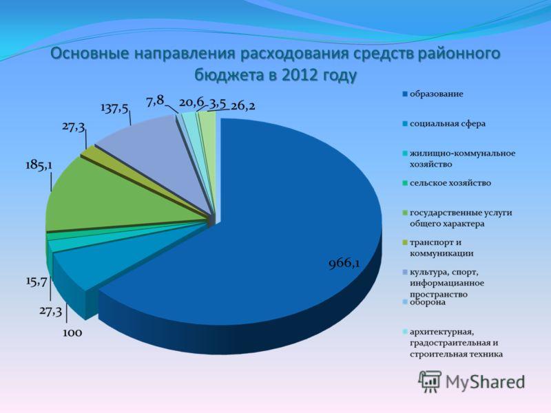 Основные направления расходования средств районного бюджета в 2012 году