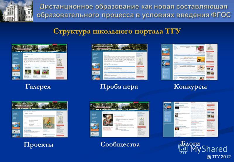 Структура школьного портала ТГУ Проекты Конкурсы Сообщества Блоги Проба пера Галерея @ ТГУ 2012