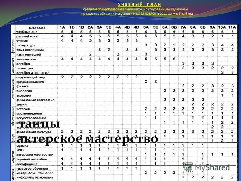 Победители олимпиад. 5 призеров по математике 3 по физике муниципального этапа Всероссийской олимпиады школьников