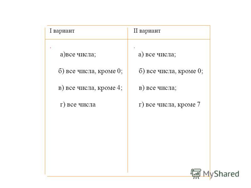 I вариантII вариант. а)все числа; б) все числа, кроме 0; в) все числа, кроме 4; г) все числа. а) все числа; б) все числа, кроме 0; в) все числа; г) все числа, кроме 7
