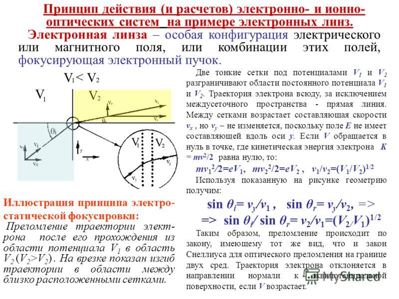 Принцип действия (и расчетов) электронно- и ионно- оптических систем на примере электронных линз. Электронная линза – особая конфигурация электрического или магнитного поля, или комбинации этих полей, фокусирующая электронный пучок. Иллюстрация принц