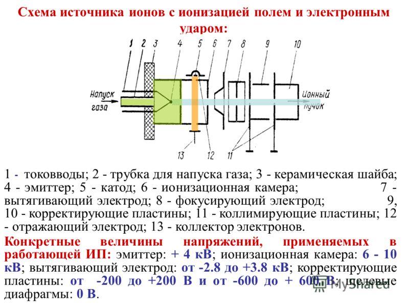 Схема источника ионов с ионизацией полем и электронным ударом: 1 - токовводы; 2 - трубка для напуска газа; 3 - керамическая шайба; 4 - эмиттер; 5 - катод; 6 - ионизационная камера; 7 - вытягивающий электрод; 8 - фокусирующий электрод; 9, 10 - коррект