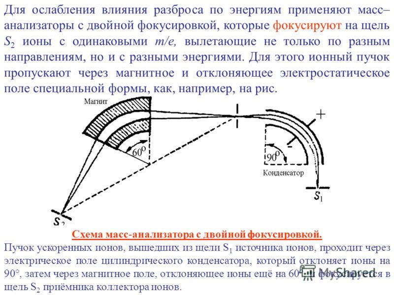 Схема масс-анализатора с двойной фокусировкой. Пучок ускоренных ионов, вышедших из щели S 1 источника ионов, проходит через электрическое поле цилиндрического конденсатора, который отклоняет ионы на 90°, затем через магнитное поле, отклоняющее ионы е