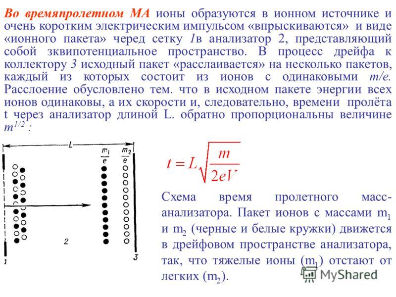Схема время пролетного масс- анализатора. Пакет ионов с массами m 1 и m 2 (черные и белые кружки) движется в дрейфовом пространстве анализатора, так, что тяжелые ионы (m 1 ) отстают от легких (m 2 ). Во времяпролетном МА ионы образуются в ионном исто