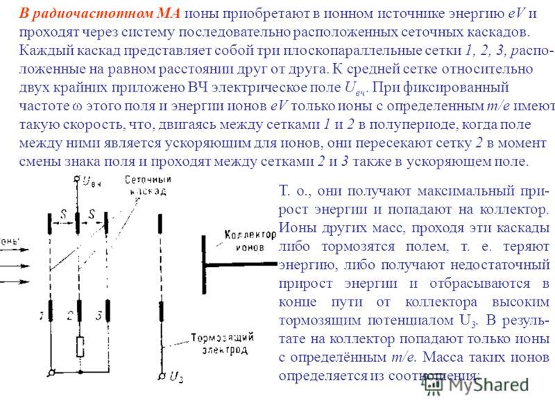 В радиочастотном МА ионы приобретают в ионном источнике энергию еV и проходят через систему последовательно расположенных сеточных каскадов. Каждый каскад представляет собой три плоскопараллельные сетки 1, 2, 3, распо- ложенные на равном расстоянии д