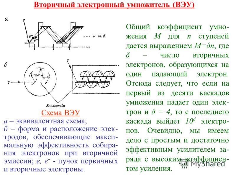 Общий коэффициент умно- жения М для n ступеней дается выражением M=δn, где δ – число вторичных электронов, образующихся на один падающий электрон. Отсюда следует, что если на первый из десяти каскадов умножения падает один элек- трон и δ = 4, то с по